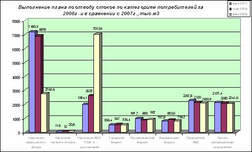 приказ ростехнадзора 212 от 07.04.2008 с изменениями на 2016 год скачать